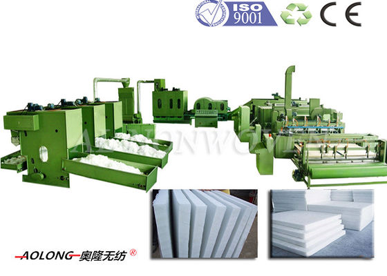 China Professional Polyester Fibre Wadding Machine For Sofa Cushion 700kg/h supplier