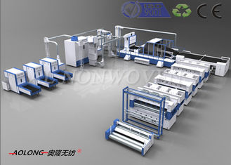 Hight Performance Automatic Synthetic Leather Machine For Automotive Industry