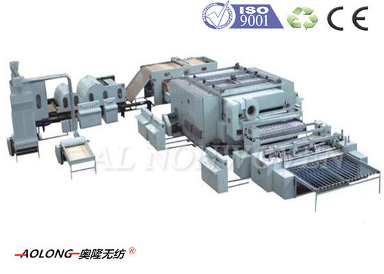 Polypropylene Fiber / Sythetic Leather Machine For Upholstery 2500kg/day