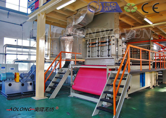 China High Speed PP Spunbond Non Woven Fabric Manufacturing Machine 250m/Min distributor
